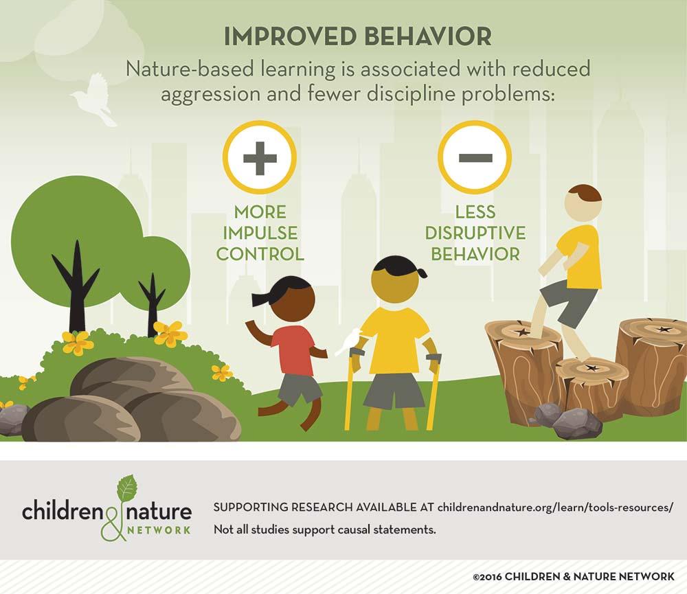 Improved Behavior
