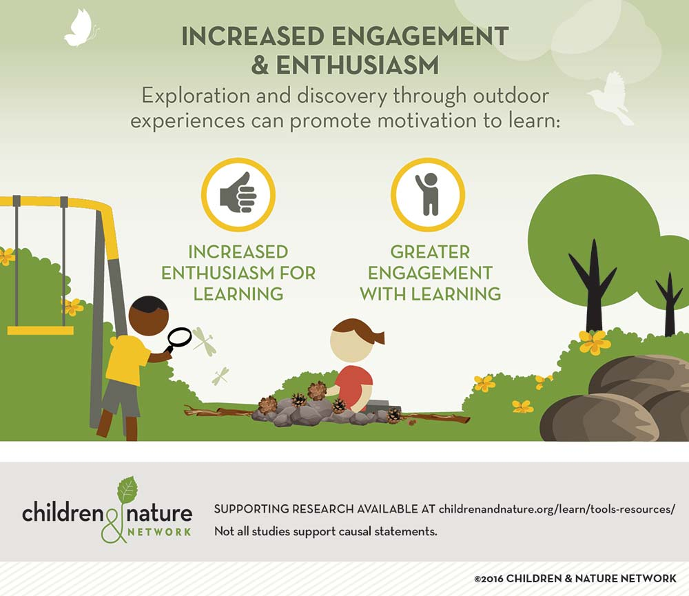 Increased Engagement & Enthusiasm